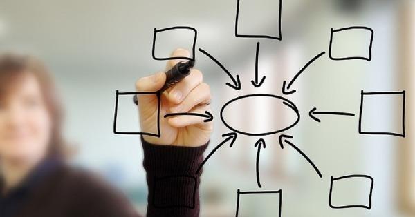 objetivo estudios informacion y documentacion
